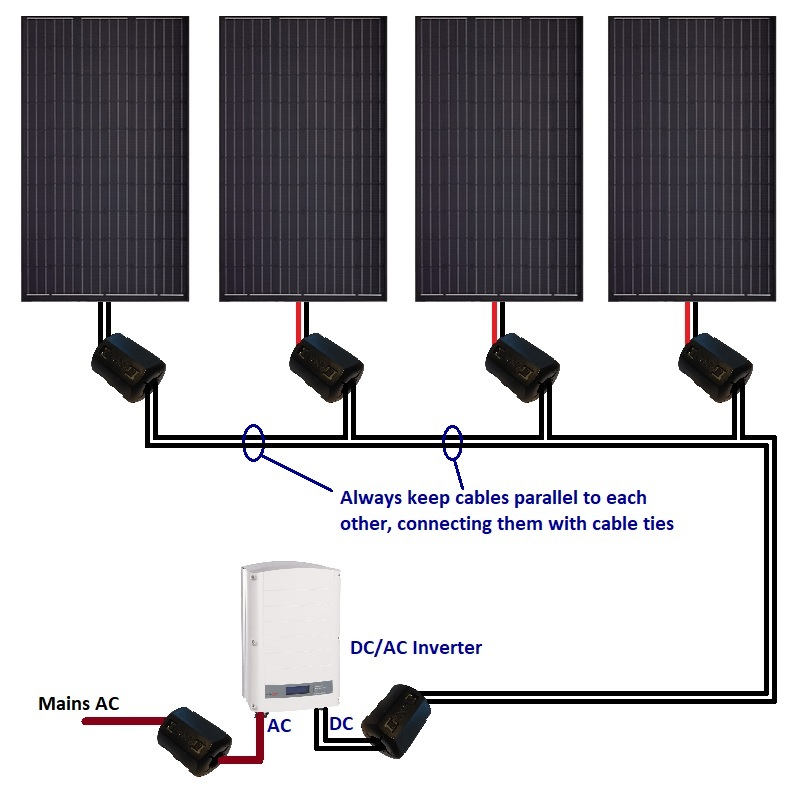Prevent Solar panel Interference
